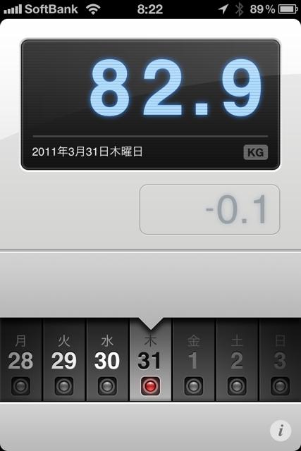 ランニング日誌(11/03/31)3月終了。今月は200km走ったぞラン!