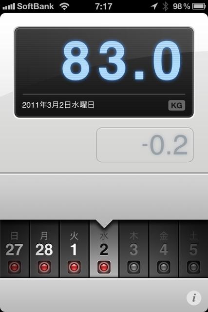 ランニング日誌(11/03/02)風邪気味ショートラン!