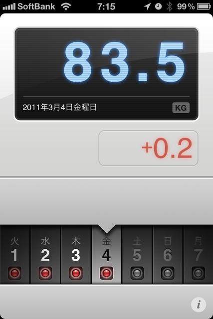 ランニング日誌(11/03/04)大分回復ショートラン!