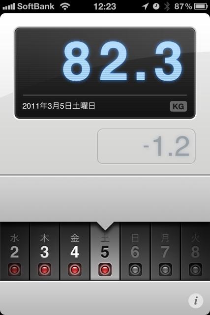 ランニング日誌(11/03/05)快晴爽快11km皇居ラン!