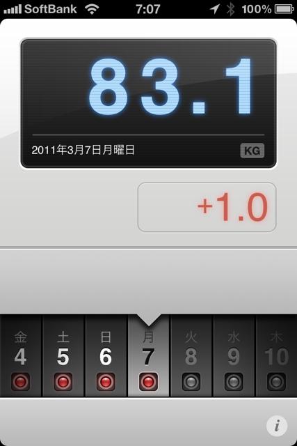 ランニング日誌(11/03/07)筋肉痛雨中ショートラン!