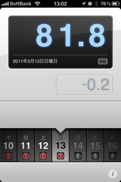 ランニング日誌(11/03/13)通常モードで16kmラン!