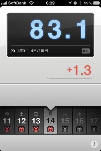 ランニング日誌(11/03/14)停電モードでショートラン!