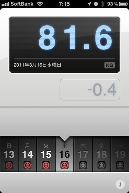 ランニング日誌(11/03/16)ペース落とし気味8.6kmラン!