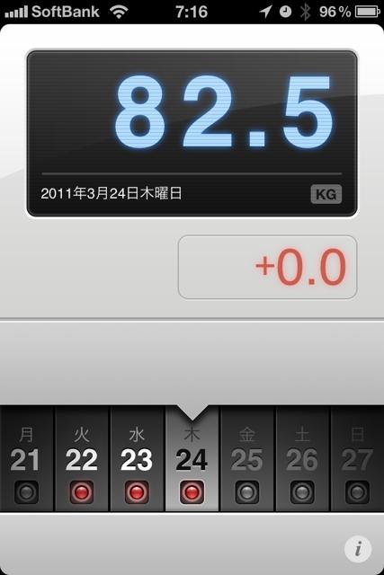 ランニング日誌(11/03/24)桜はまだか!?8.6kmラン!