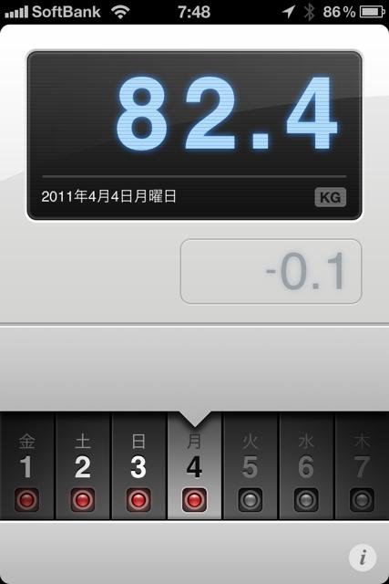 ランニング日誌(11/04/04)今日は$5!桜咲く快晴8.6kmラン!