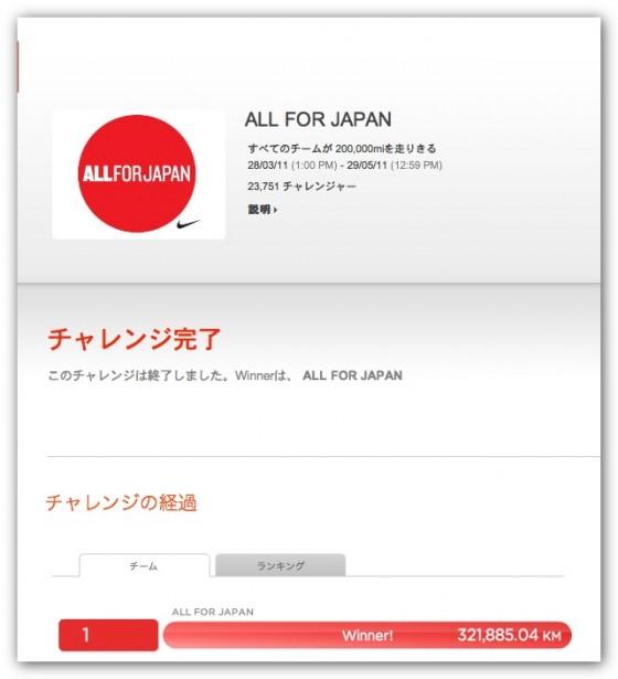 """Nike+の  """"All for Japan""""  チャレンジが秒殺されていた件"""