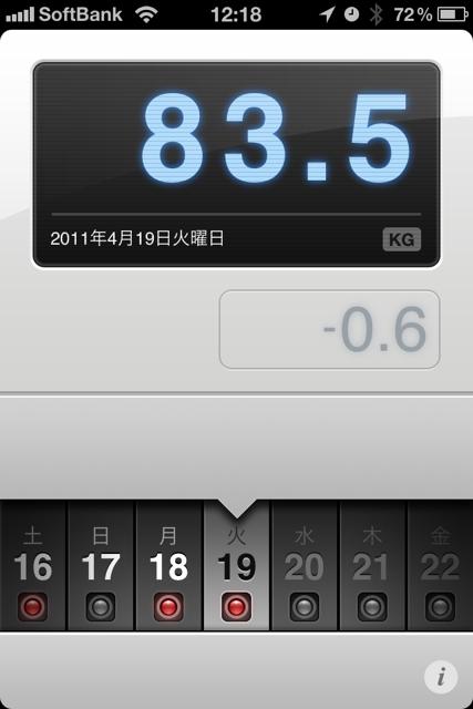 ランニング日誌(11/04/19)雨のち晴れの8.6kmラン!