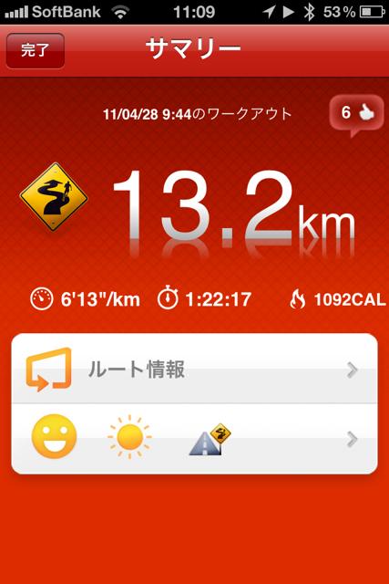 ランニング日誌(11/04/28)快晴!爽快!13km皇居ラン!