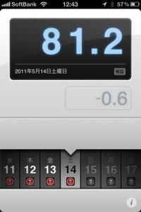 ランニング日誌(11/05/14)五月晴れだよ11kmラン!