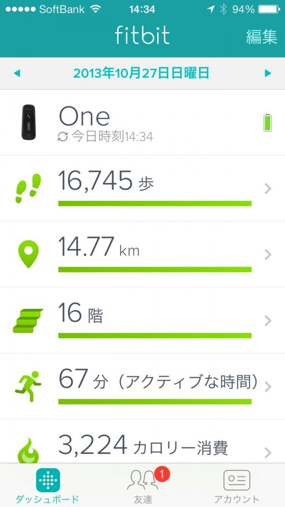 「1日1万歩」習慣を止めることにした理由