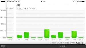 ランニング週報 CW19 — 45km目標達成!気持ちよく走れた一週間♪