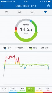 富士山マラソンに向けて最後の仕上げ!夜明けの5.5kmラン!  [富士山マラソンまで2日・ランニング日誌]