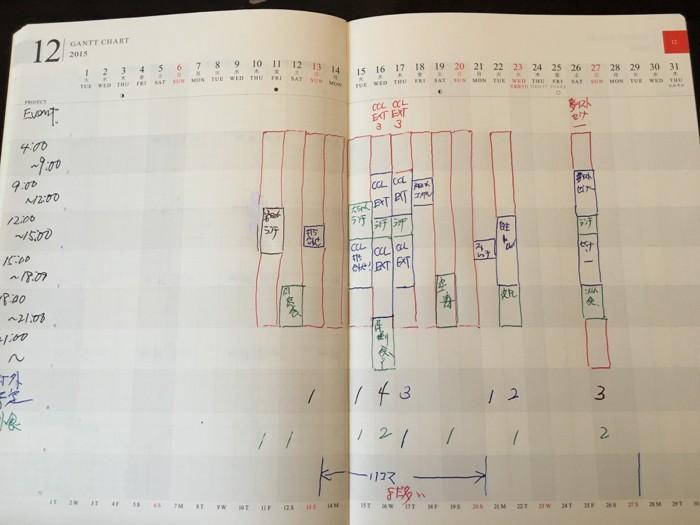 ガントチャート ダイアリー マンスリータイプ(A.P.J)を購入したので立花の手帳を大公開!!1ヶ月を俯瞰するのだ!!