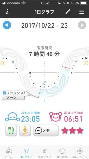 iPhone 睡眠管理アプリ「ねむり体内時計」のサービス終了で後継アプリ・サービスを探す [iPhone]